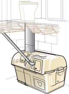 Central Waterless Composting Toilet Systems